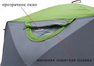 Окно в палатке